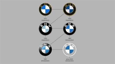 Here's How The BMW Logo Evolved Through The Years