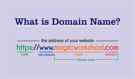 How to register cheap but efficient domain names